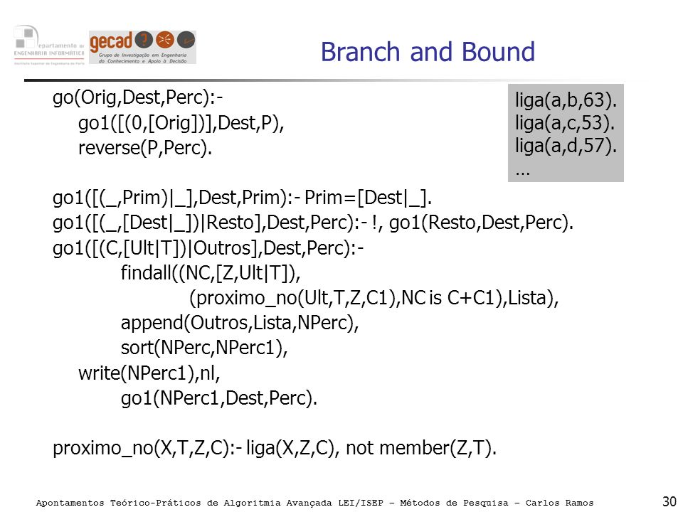 Branch and Bound go(Orig,Dest,Perc):- go1([(0,[Orig])],Dest,P),